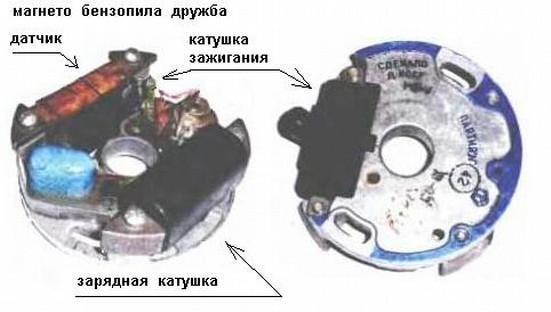 Основные неисправности и ремонт бензопилы дружба 4