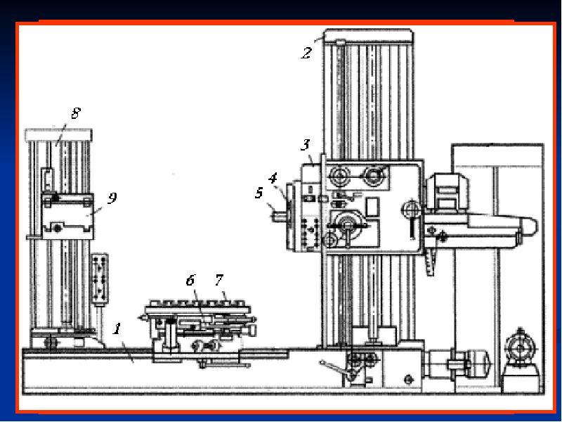 Характеристики горизонтально-фрезерных станков, как выбрать модель