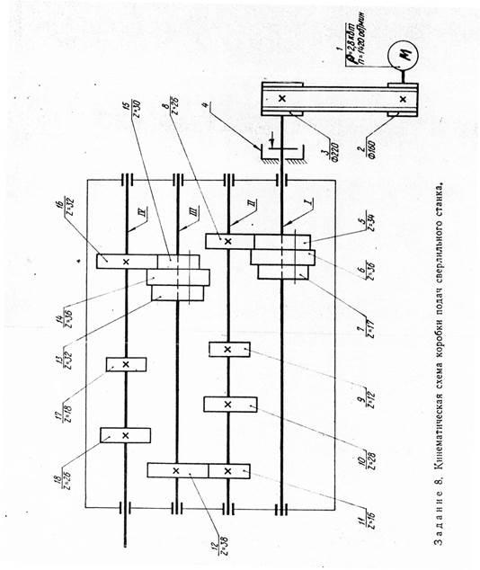 Что такое кинематическая схема станка