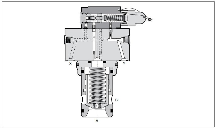 Клапан для сброса избыточного давления воды: применение в отоплении предохранительных устройств