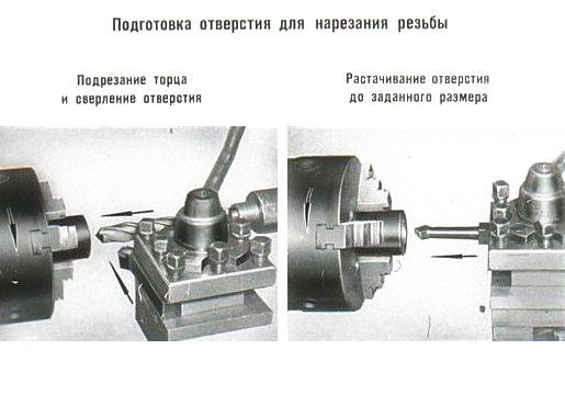 Как использовать резьборез для труб – правила нарезания резьбы