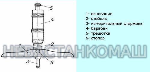 Глубиномер микрометрический типа гм паспорт | pro-techinfo
