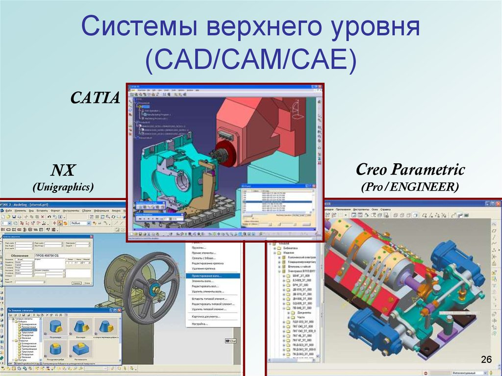 Cad/cam системы среднего уровня. реферат. информационное обеспечение, программирование. 2013-02-24