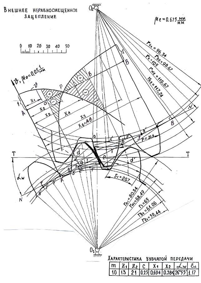 Эвольвентное зацепление — википедия