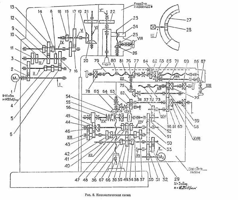 Вертикально-фрезерный станок вм127: технические характеристики | мк-союз.рф