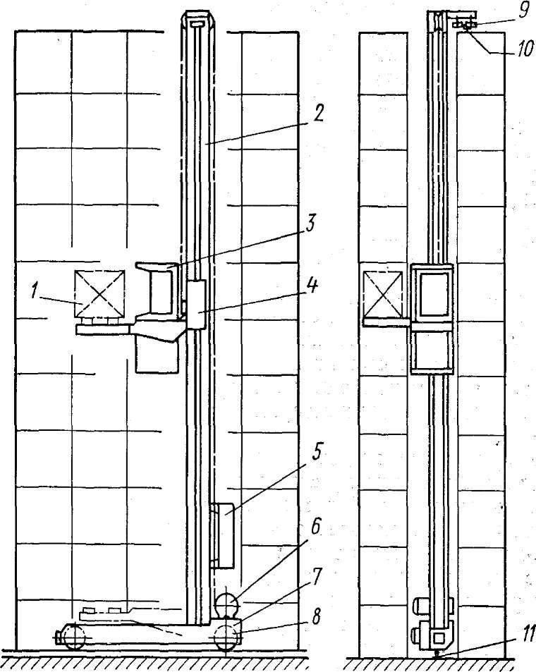 Классификация мостовых кранов