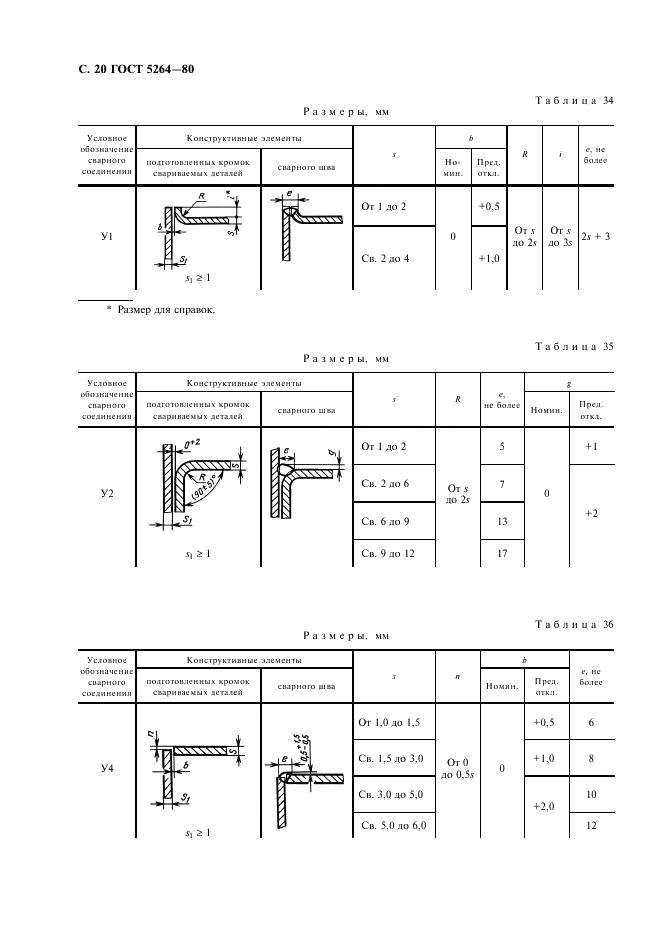 Классификация сварных соединений: прерывистые, нахлесточные и другие