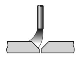 Строение сварочной дуги и её электрические свойства. зависимость напряжения дуги от её длины. вольт-амперная характеристика дуги.