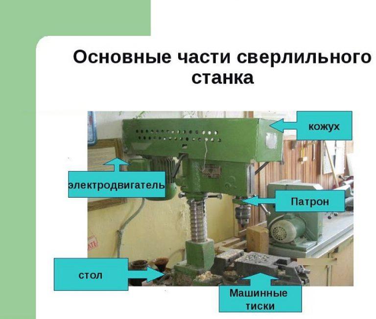 Обзор сверлильных станков различных видов и назначения