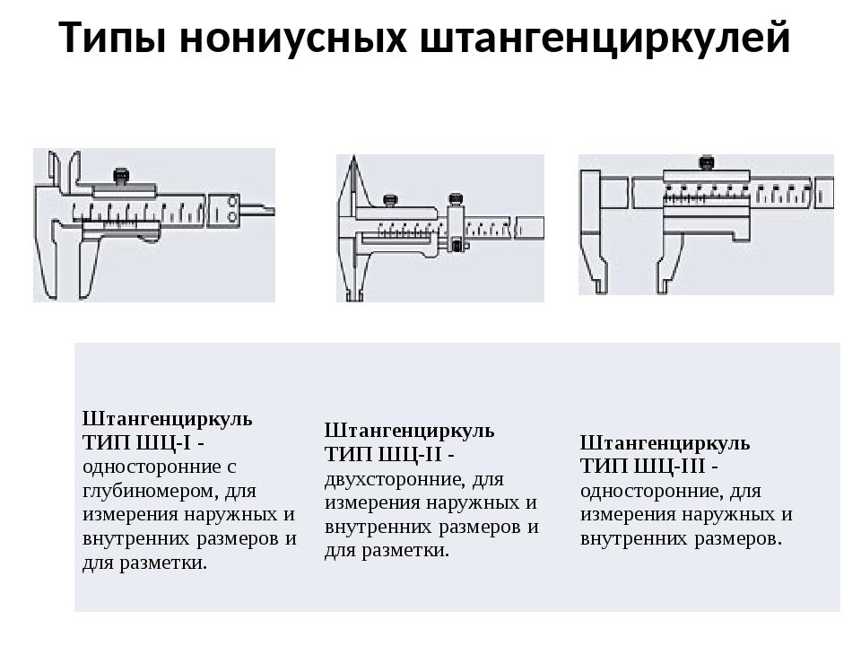 Как правильно пользоваться штангенциркулем