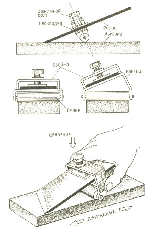 Приспособление для заточки ножей для рубанка: применение, изготовление