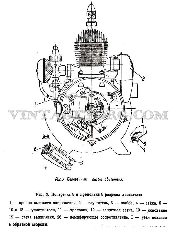 Бензопила дружба-4 - характеристики и инструкция по эксплуатации электрон-2, мощность и двигатель, советская двуручная мотопила