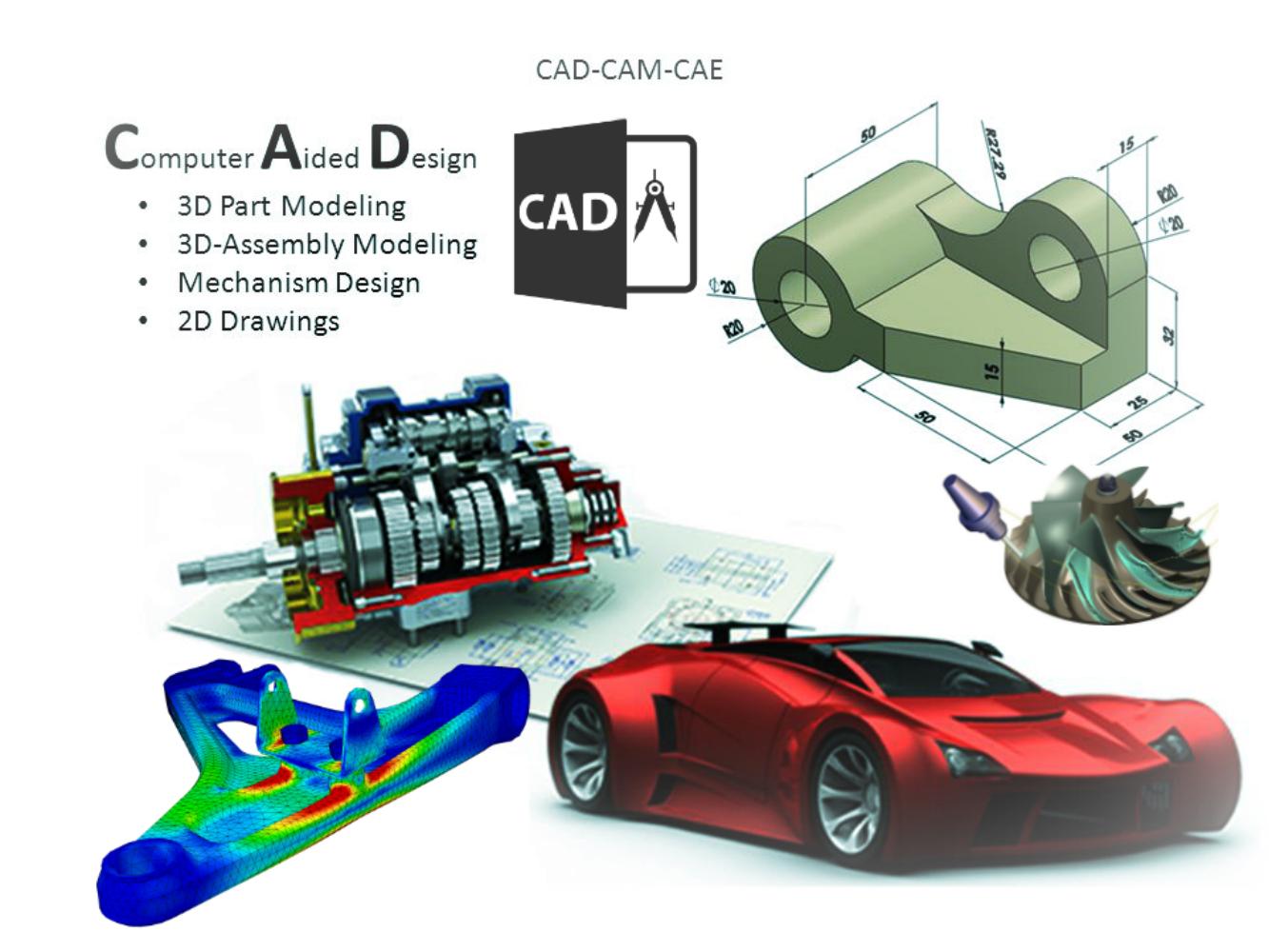 Системы инженерного анализаcae - computer-aided engineering
