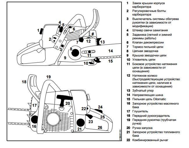 Как заводить бензопилу штиль (stihl ms-180) – первый запуск и заводка без стартера