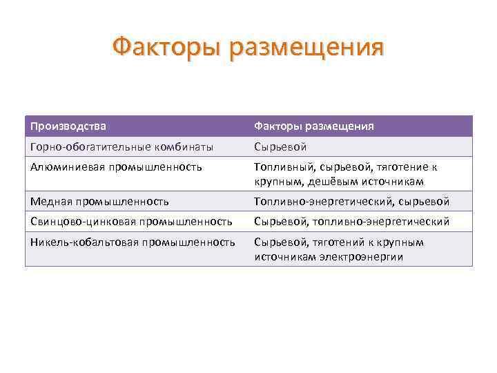 Переработка лома и отходов производства алюминия   металлургический портал metalspace.ru