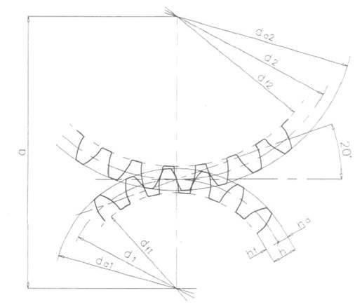 Планетарные зубчатые передачи.