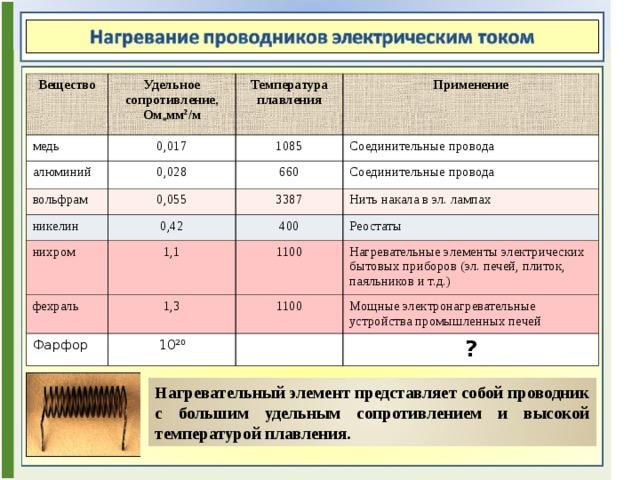 Ао уралпрокат | прокат из манганина, манганиновая проволока
