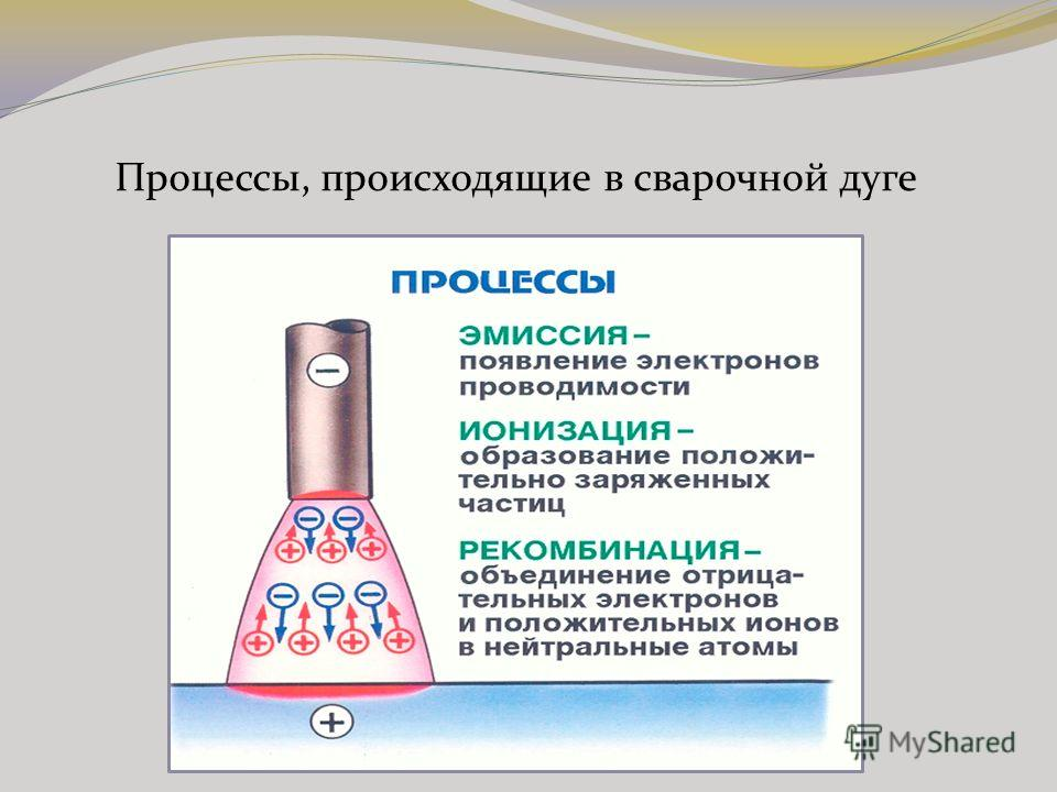 Электродуговая сварка - особенности и технология проведения