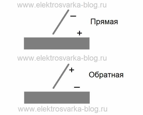 Сварка током прямой и обратной полярности