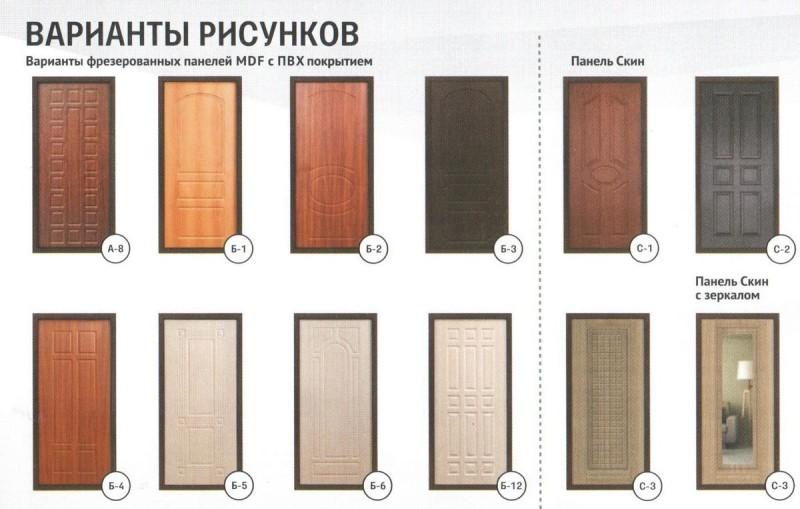 Экономичная технология изготовления и отделки мебельных фасадов