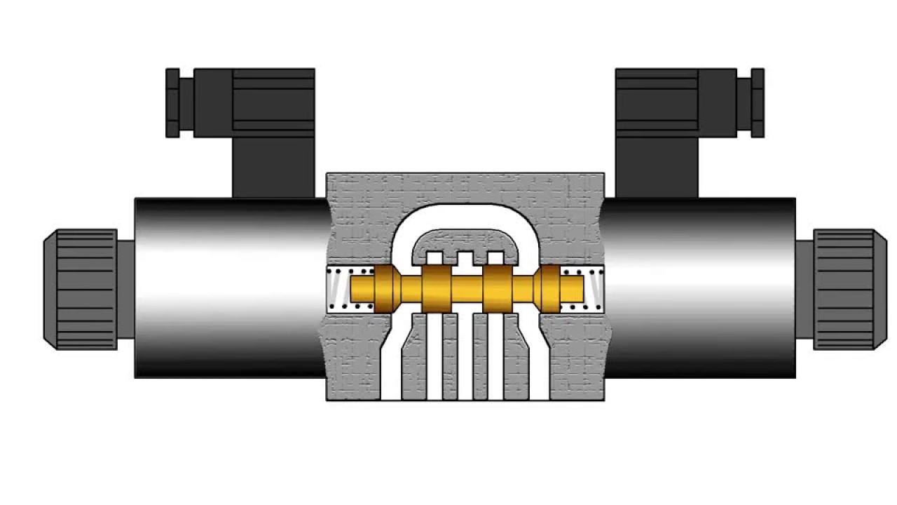 Гидроусилитель рулевого управления: устройство и принцип работы