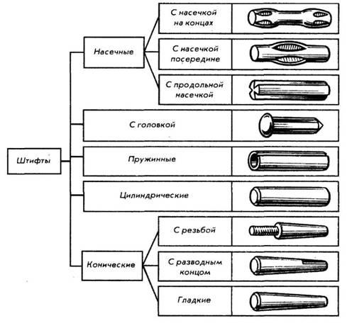 Стекловолоконные штифты: плюсы и минусы стекловолоконных штифтов - много зубов
