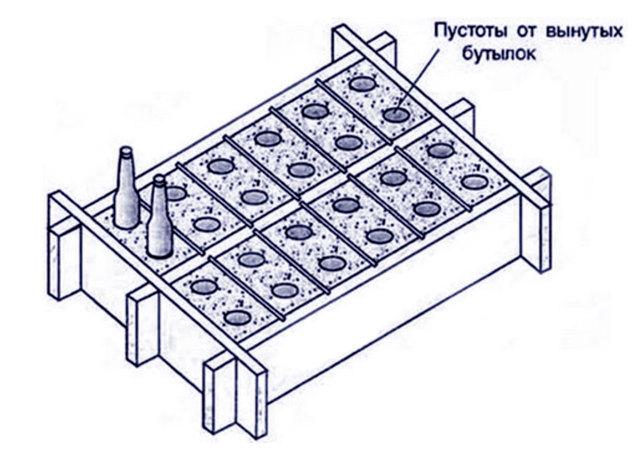 Как сделать станок для производства блоков?