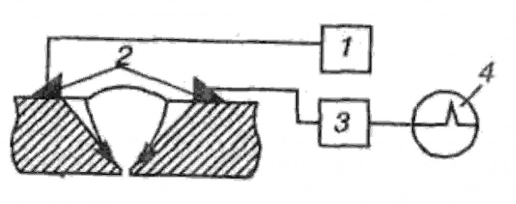 Ультразвуковая дефектоскопия сварных швов и соединений