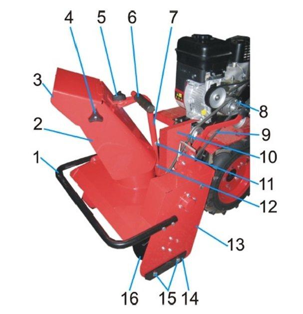 Снегоуборочная приставка к мотоблоку нева и насадка-снегоочиститель