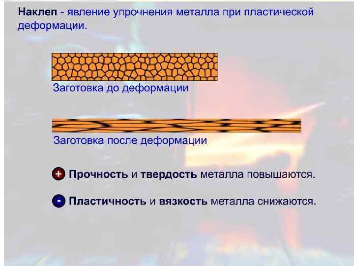Наклеп металла и нагартовка: что это, технология упрочнения