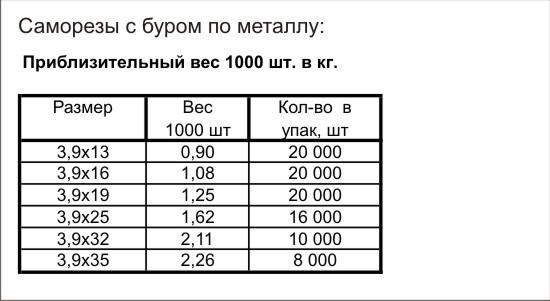 Калькулятор массы