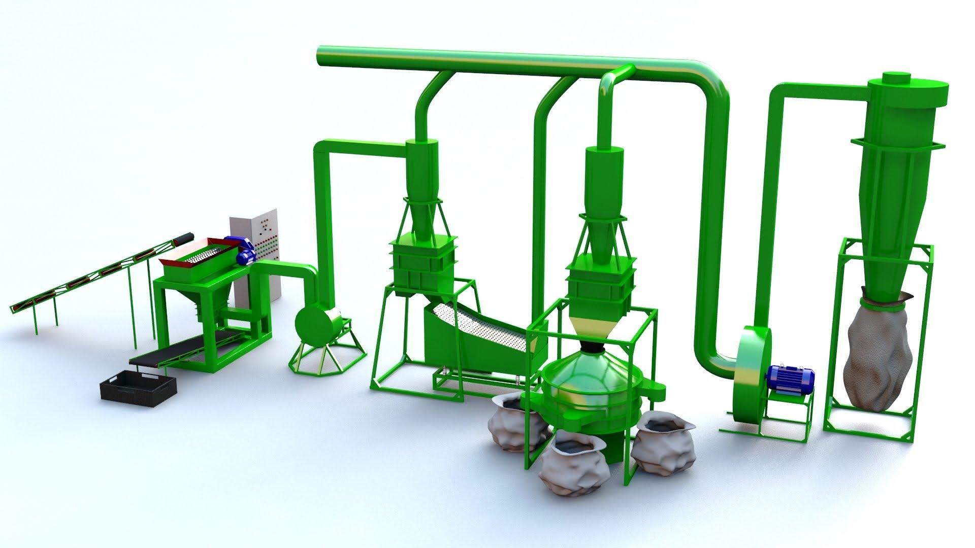 Пиролиз шин: пиролизные установки для переработки резины