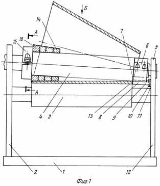 Вальцы для листового металла - виды и сферы применения