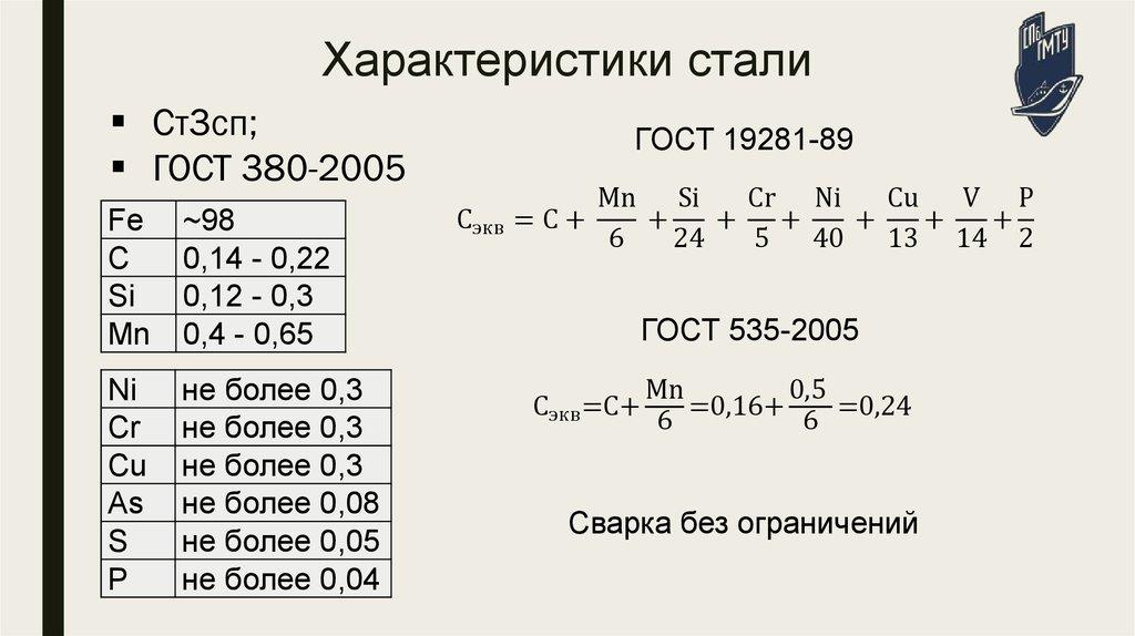 Технические характеристики стали марки ст3: расшифровка, аналоги