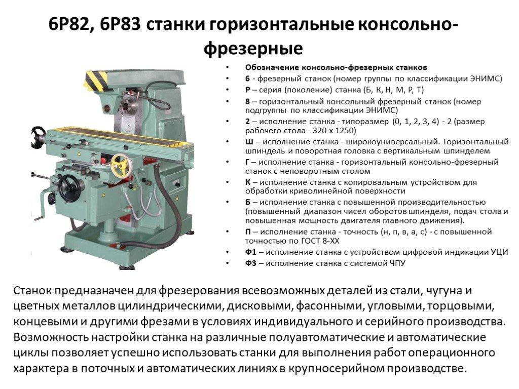 Консольно-фрезерные станки 6м82, 6м82г и 6м82гб - всё для чайников
