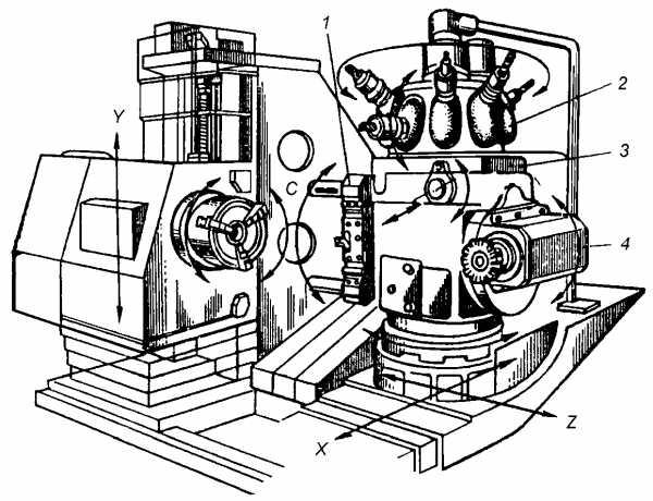 Токарные револьверные станки. станок токарно-револьверный. схемы, описание, характеристики
