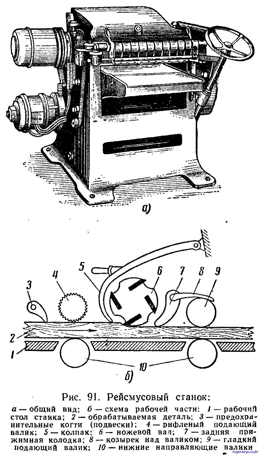 Фуганки (33 фото): что это такое? ручные фуганки по дереву и полуфуганки. для чего нужны? деревянные настольные мини-фуганки и другие виды. как выбрать инструмент для домашней мастерской?