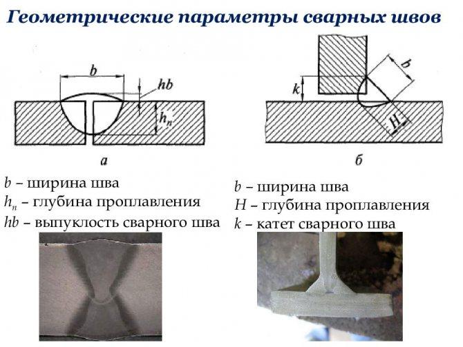 Измерение катета сварного шва - всё про металл и металлообработку
