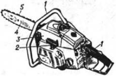 Бензопила тайга 214: характеристики, устройство, неисправности