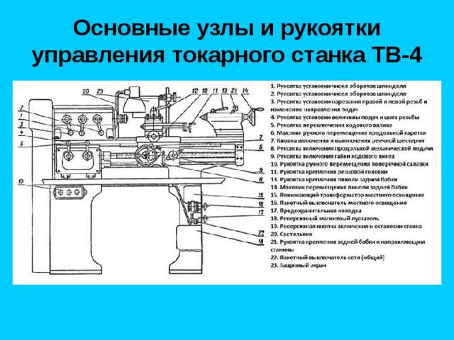 Токарный станок тв4 – конструкция и характеристики