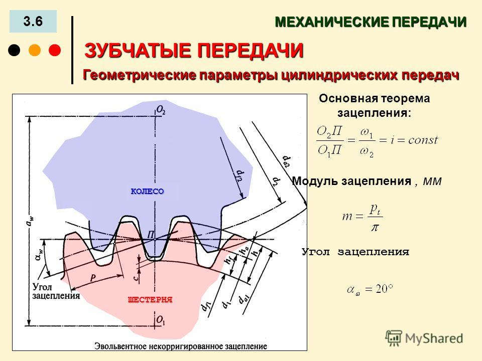 Модуль зуба шестерни таблица от диаметра - морской флот