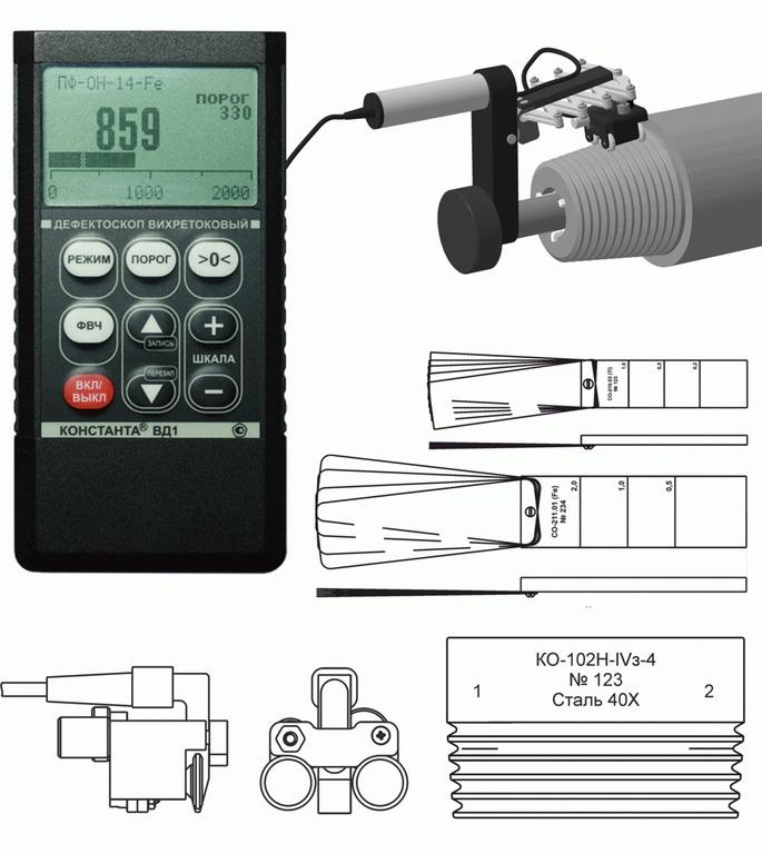 Гост р 55807-2013 контроль неразрушающий. акустический метод контроля состояния внутренней трубной цилиндрической резьбы. общие требования