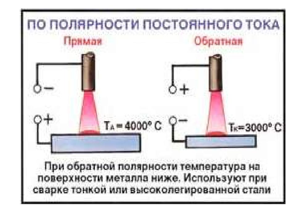 Полярность при сварке инвертором: прямая и обратная