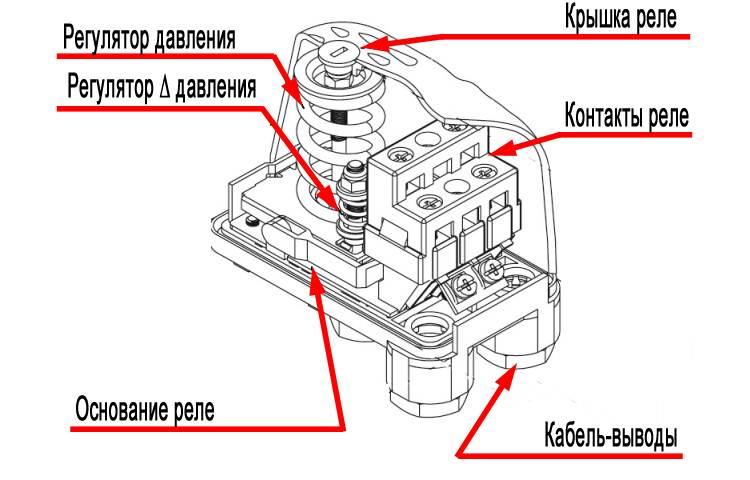 Сам сделал и отрегулировал реле давления воздуха для компрессора: узнайте как
