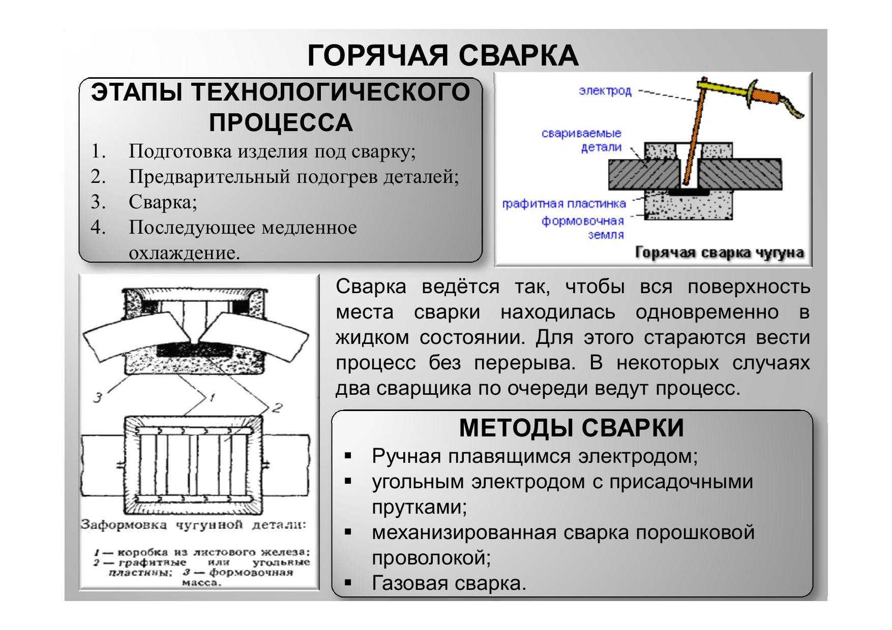 Электроды по нержавейке: маркировка элементов для сварки