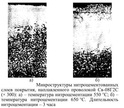 Цианирование стали: его назначение, что такое нитроцементирование