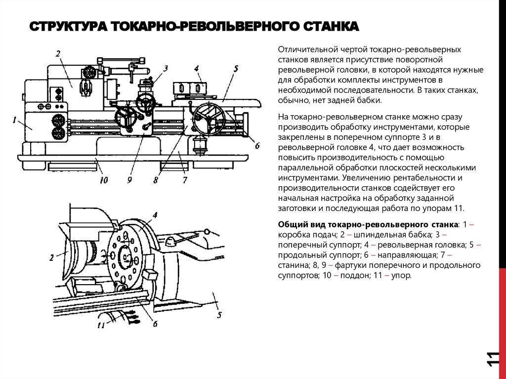 Токарно-револьверный станок – конструкция и особенности агрегатов с чпу + фото, видео