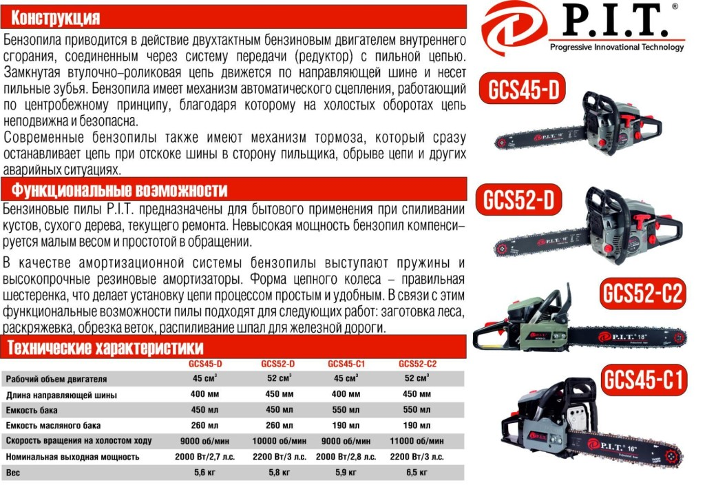 Китайские бензопилы: отзывы, модели, характеристики, рейтинг :: syl.ru