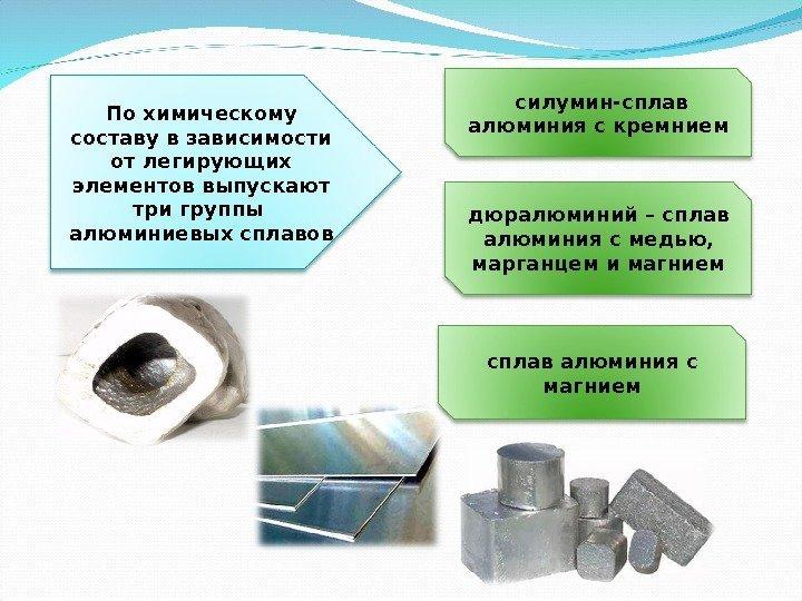 Дюралюминий сплав - состав, свойства, виды дюралюминия