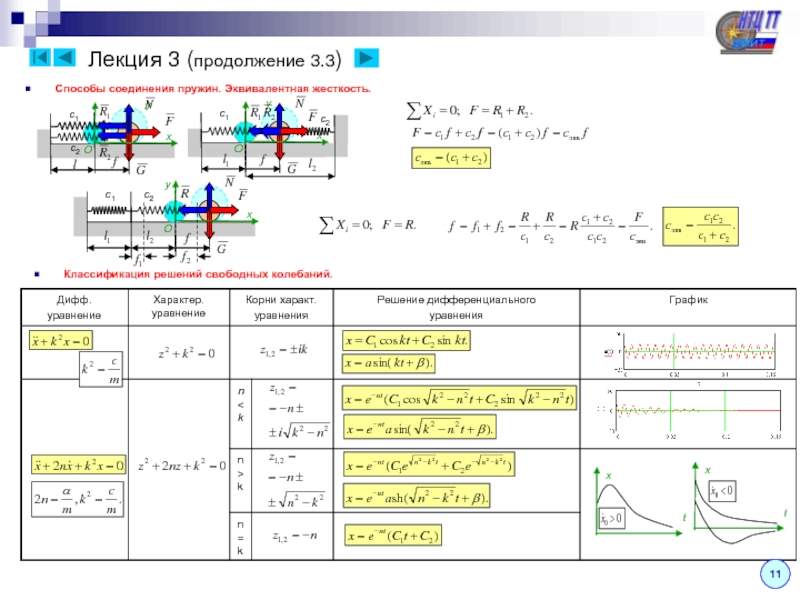 Коэффициент жесткости при последовательном соединении пружин